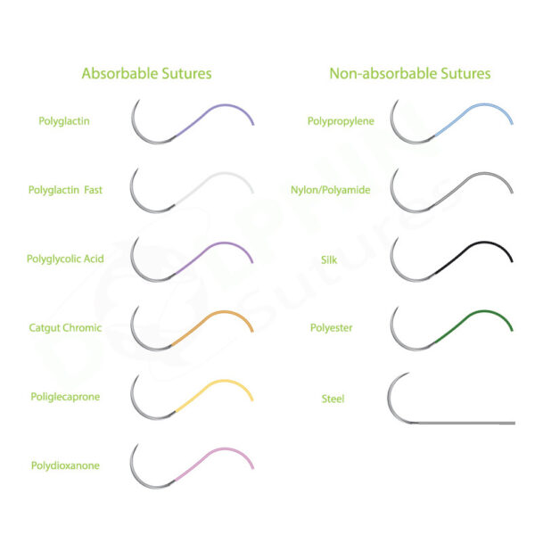 sutures for surgeons - central union medical supplies